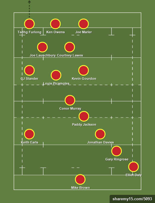 6N TOTY - Rugby lineups, formations and tactics