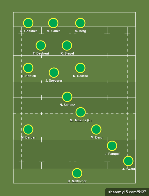 Rugby Club Mainz e.V. - Rugby lineups, formations and tactics