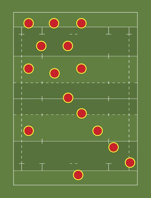 British and Irish Lions Non-rugby sportsmen XV (so -