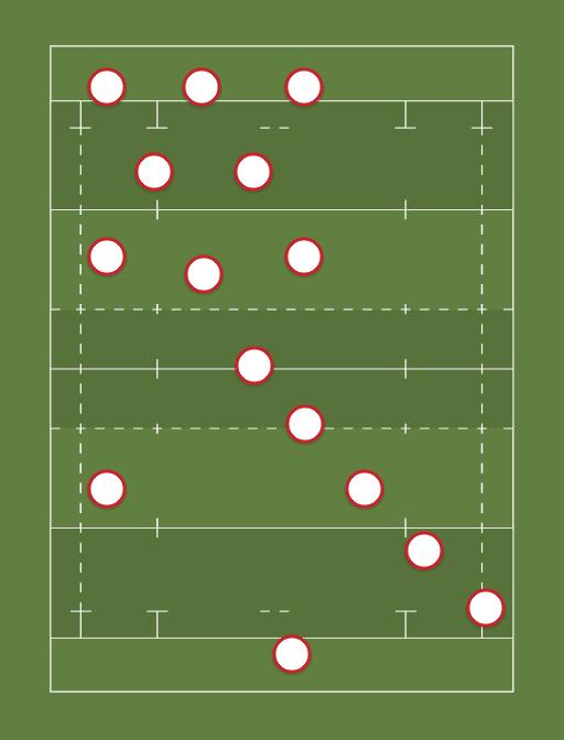 England/Wales XV 2017 -