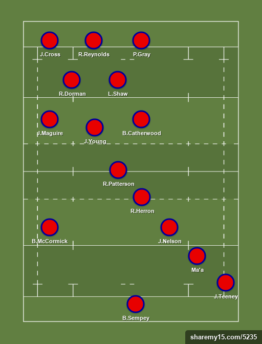 Year 13 XV - Juicebox Cup - 15th March 2017 -