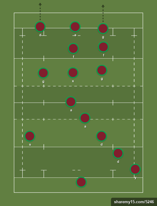 Wimbledon College - Aviva pemiership - 17th March 2015 -