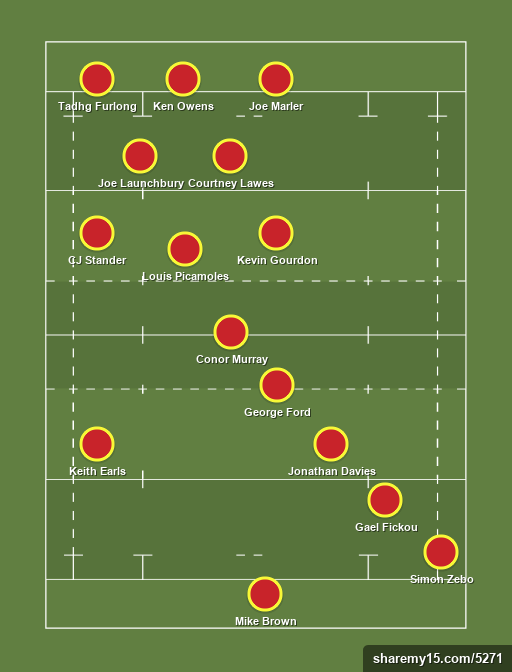 6n - Rugby lineups, formations and tactics
