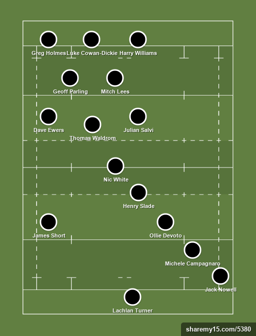 Exeter Chiefs -