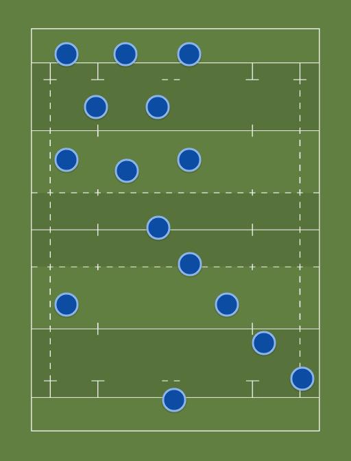 ZRA - Swiss Rugby Final -