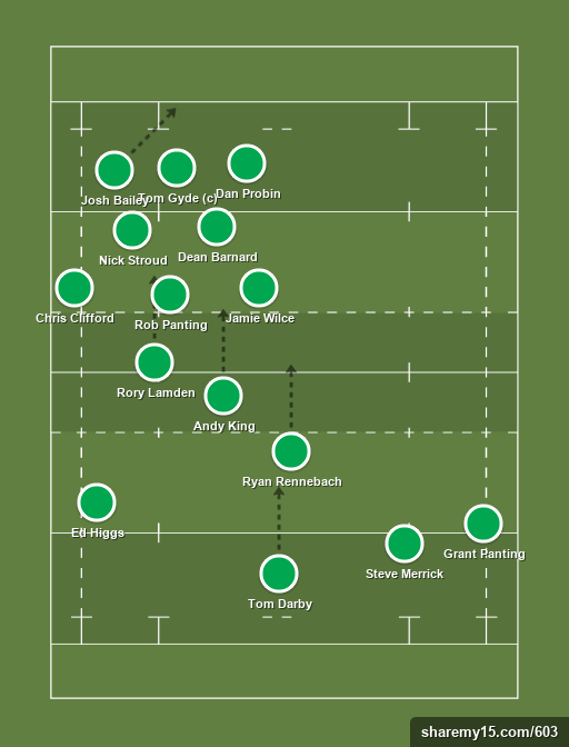 Chosen Hill Former Pupils RFC - Western Counties North - 21st February 2015 -