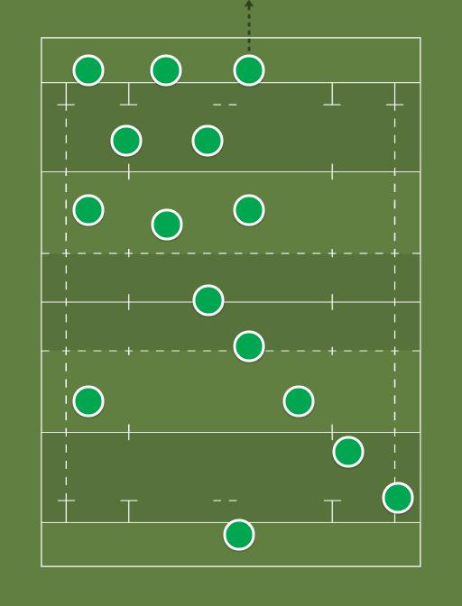 Predicted Ireland XV - Predicted Six Nations XV -