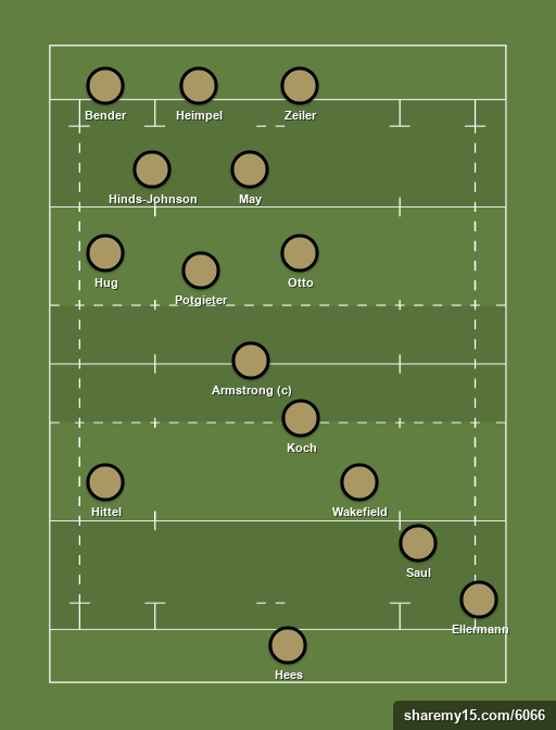 TotalRugby XV der Bundesliga-Saison 2016/2017 - Rugby lineups, formations and tactics