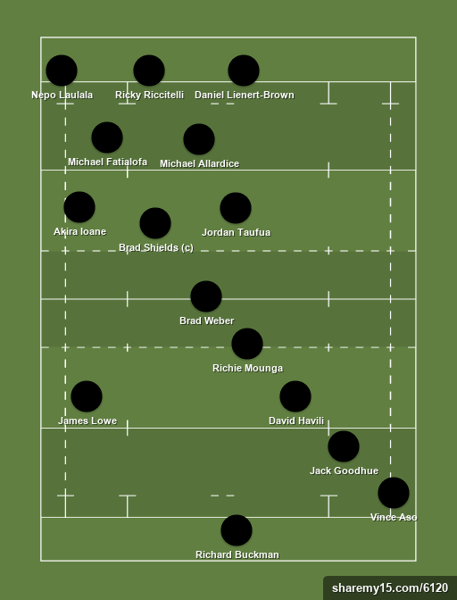 All Blacks (Modern) Uncapped XV -