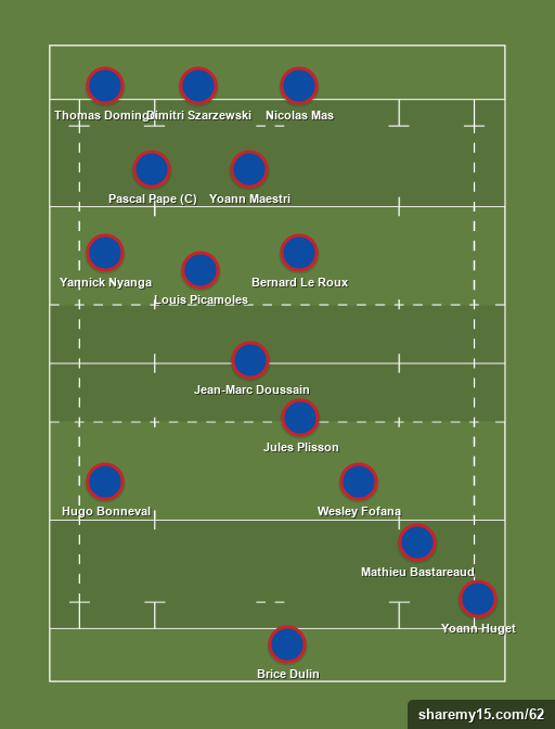 France - Rugby lineups, formations and tactics