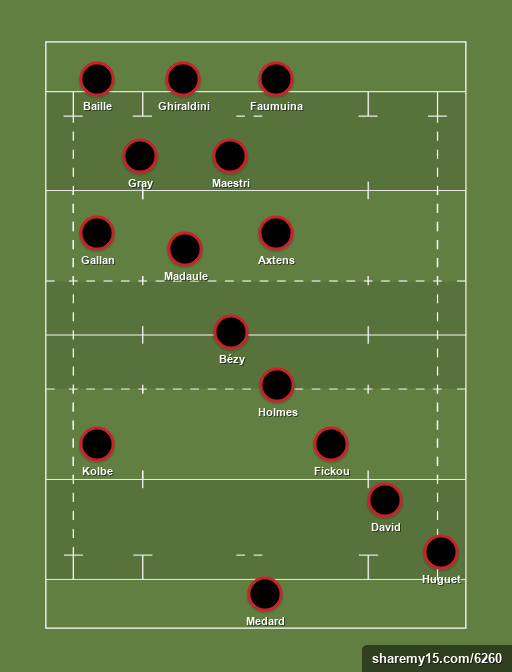 Stade Toulousain - Rugby lineups, formations and tactics