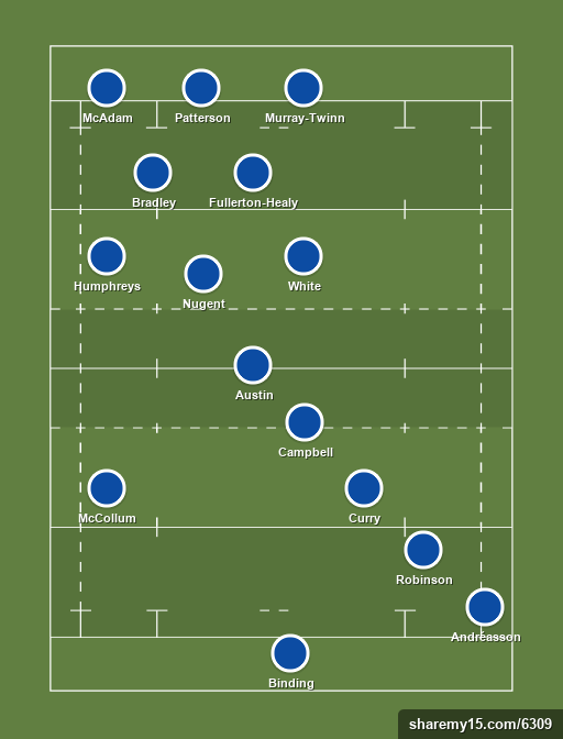Methody B's - 2nd XV -