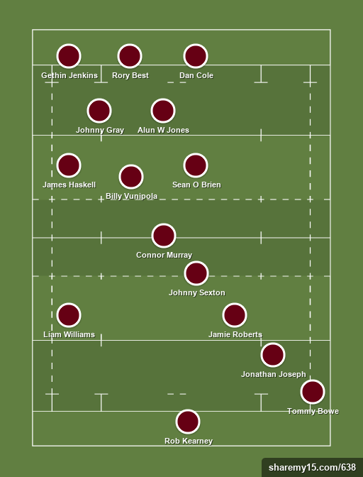 6 Nations 2015 team -