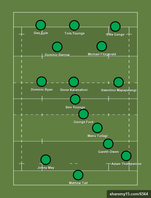 Leicester Tigers -