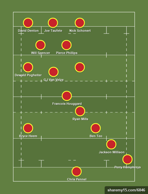 Worcester Best Team ATM -