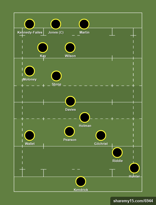 Richard Hale 1XV -