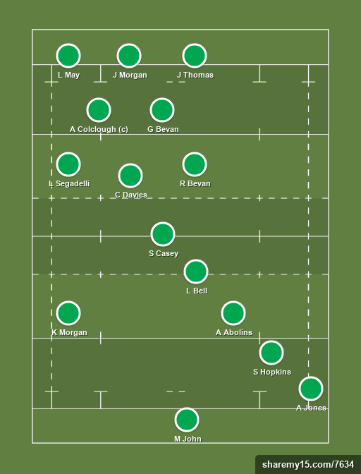 Morriston RFC 2nd XV -