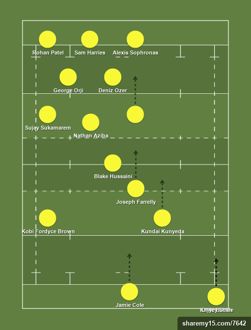 Ruskin Rugby -