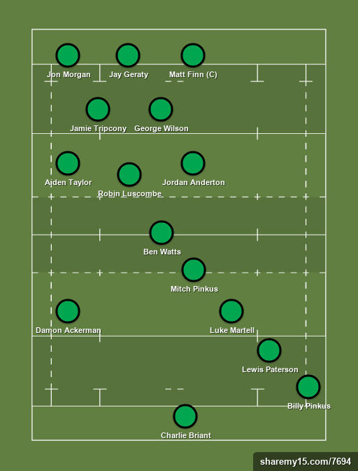 Ivybridge RFC -