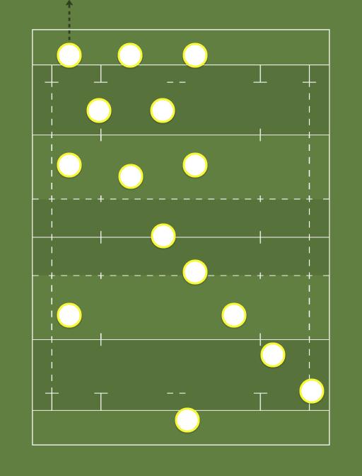 England XV -