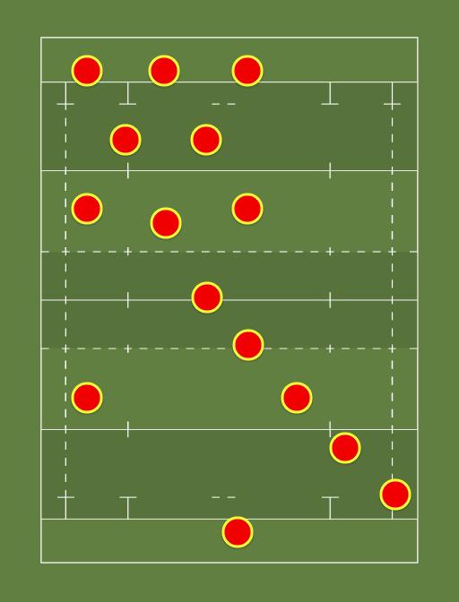 SPRFC Ladies - League Fixture -