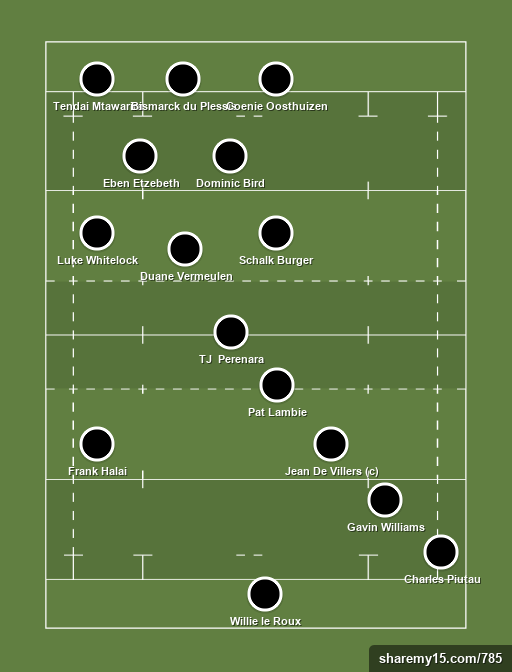 Barbarians - Rugby union formation creator - ShareMy15.com