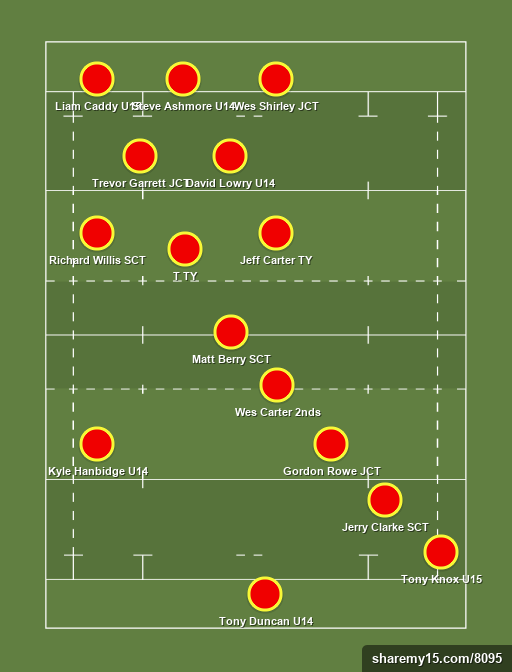 Kilkenny College Team of the Week -