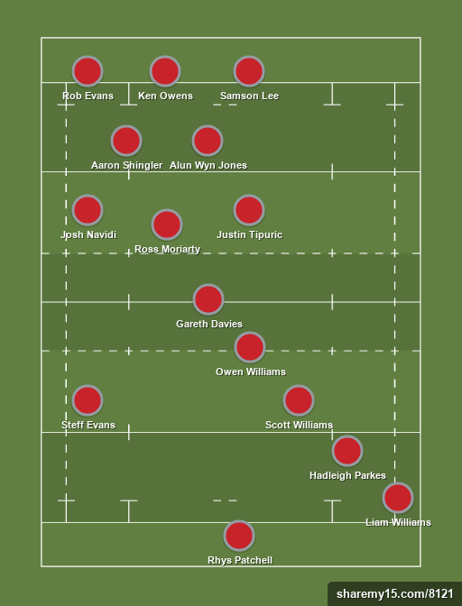 Wales Six Nations 2018 Team -