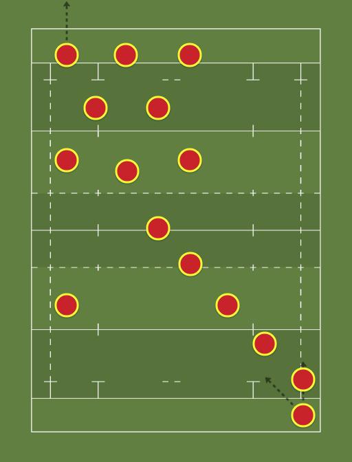 Sudtirolo Rugby -