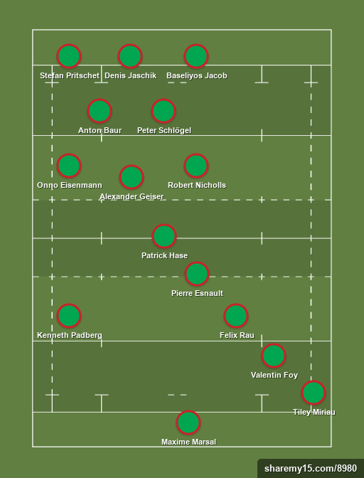 Rugby Football Club Augsburg -
