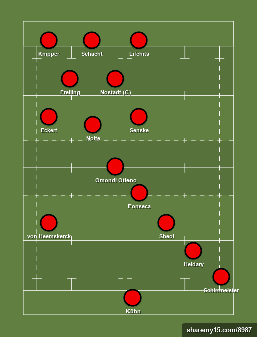 Rugby Union Marburg -