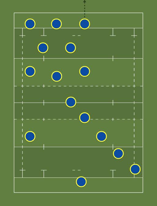 Cobham Rugby - 1st September 2018 -