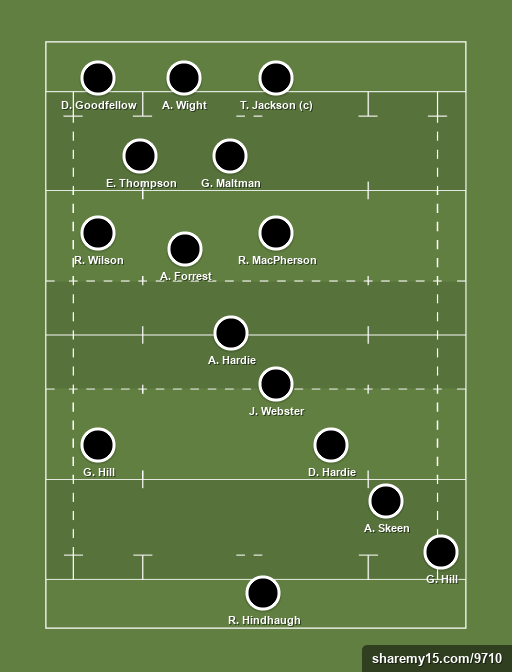 Berwick RFC 1st XV -