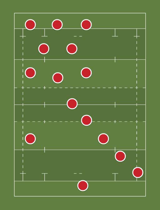 LJRFC VS Wasps starting line up -