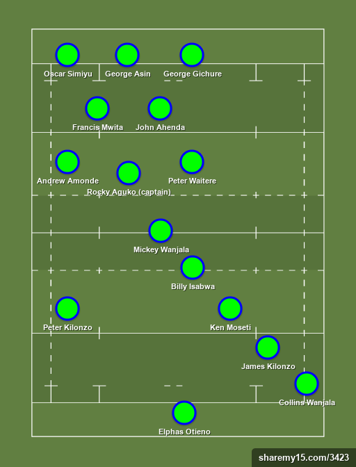 KCB RUGBY - Enterprise Cup Final - 18th June 2016 - Rugby lineups, formations and tactics